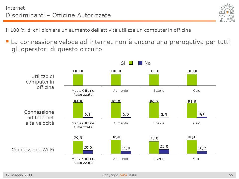 Copyright GiPA Italia 65 12 maggio 2011 Discriminanti – Officine Autorizzate  La connessione veloce ad internet non è ancora una prerogativa per tutt