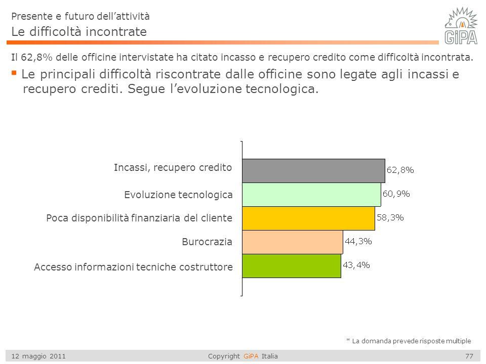 Copyright GiPA Italia 77 12 maggio 2011 Le difficoltà incontrate Il 62,8% delle officine intervistate ha citato incasso e recupero credito come diffic