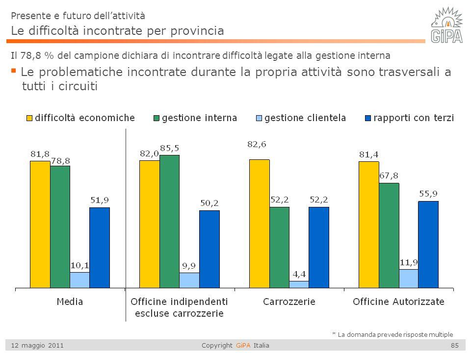 Copyright GiPA Italia 85 12 maggio 2011 Le difficoltà incontrate per provincia Il 78,8 % del campione dichiara di incontrare difficoltà legate alla ge