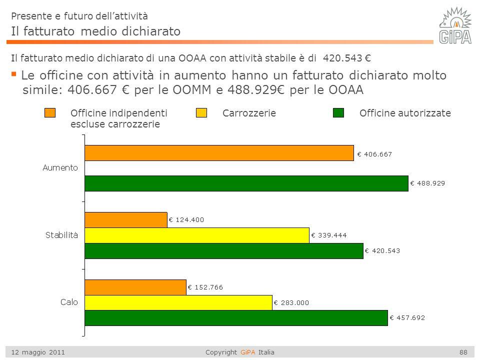 Copyright GiPA Italia 88 12 maggio 2011 Il fatturato medio dichiarato di una OOAA con attività stabile è di 420.543 €  Le officine con attività in au