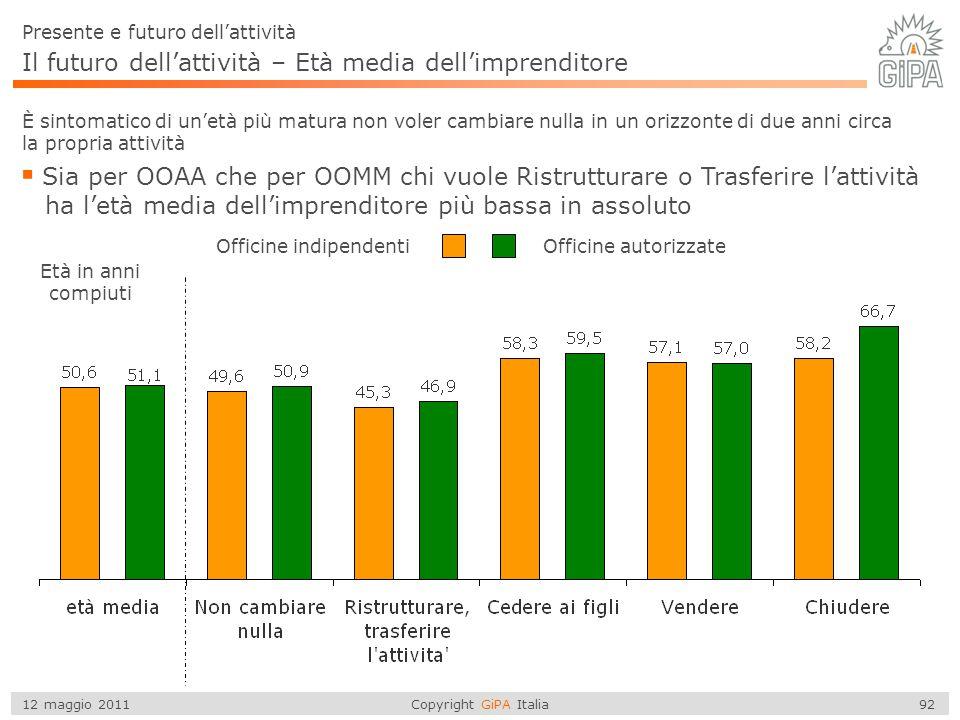 Copyright GiPA Italia 92 12 maggio 2011 Il futuro dell'attività – Età media dell'imprenditore  Sia per OOAA che per OOMM chi vuole Ristrutturare o Tr