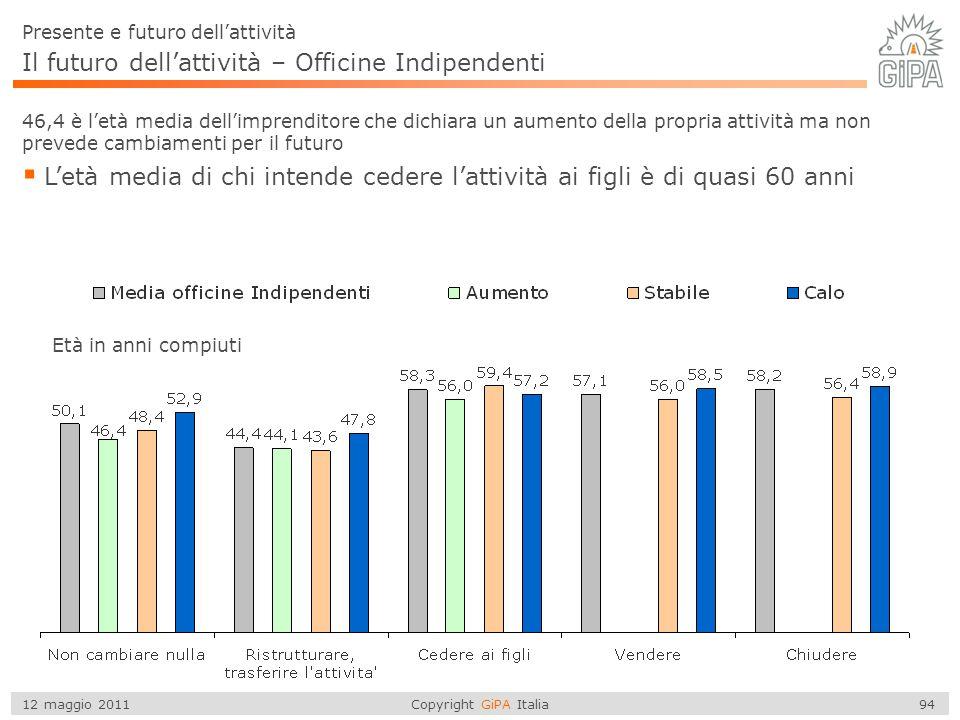 Copyright GiPA Italia 94 12 maggio 2011 Il futuro dell'attività – Officine Indipendenti  L'età media di chi intende cedere l'attività ai figli è di q