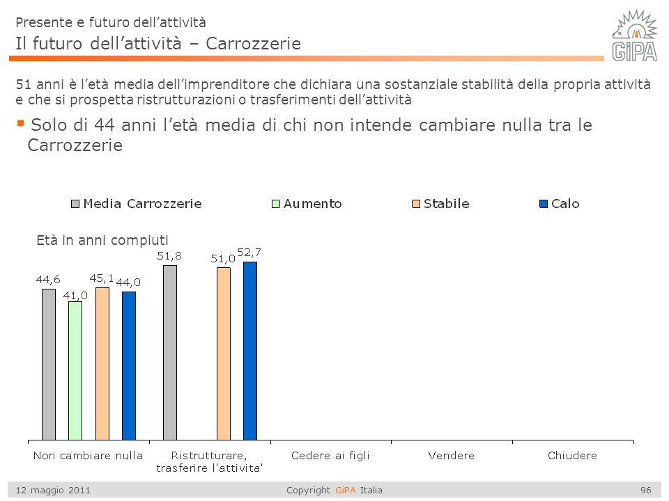 Copyright GiPA Italia 96 12 maggio 2011 Il futuro dell'attività – Carrozzerie  Solo di 44 anni l'età media di chi non intende cambiare nulla tra le C