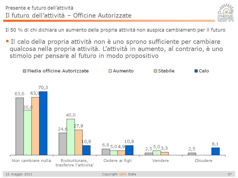 Copyright GiPA Italia 97 12 maggio 2011 Il futuro dell'attività – Officine Autorizzate  Il calo della propria attività non è uno sprono sufficiente p