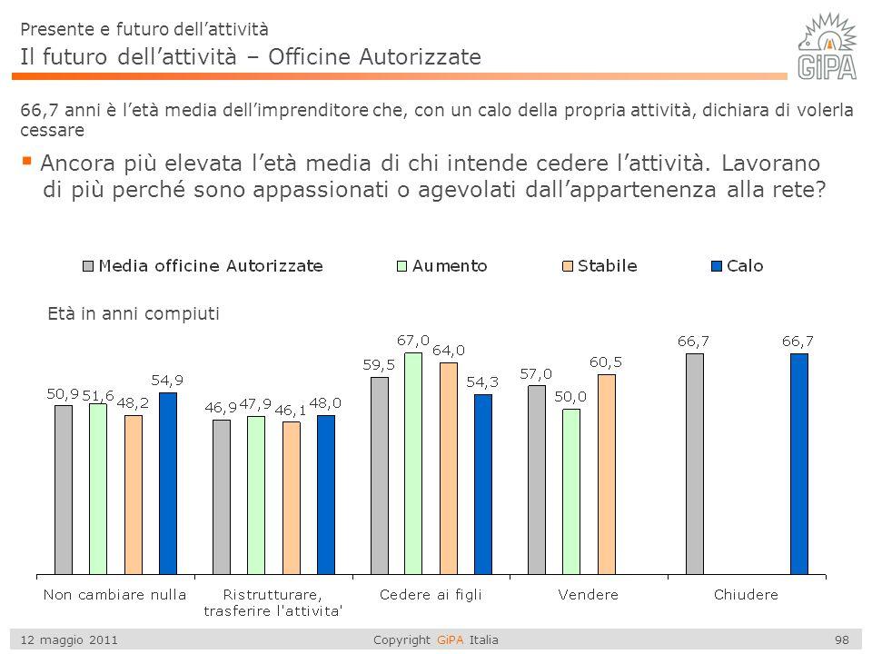 Copyright GiPA Italia 98 12 maggio 2011 Il futuro dell'attività – Officine Autorizzate  Ancora più elevata l'età media di chi intende cedere l'attivi