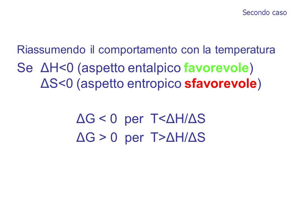 Riassumendo il comportamento con la temperatura Se ΔH<0 (aspetto entalpico favorevole) ΔS<0 (aspetto entropico sfavorevole) ΔG < 0 per T<ΔH/ΔS ΔG > 0 per T>ΔH/ΔS Secondo caso