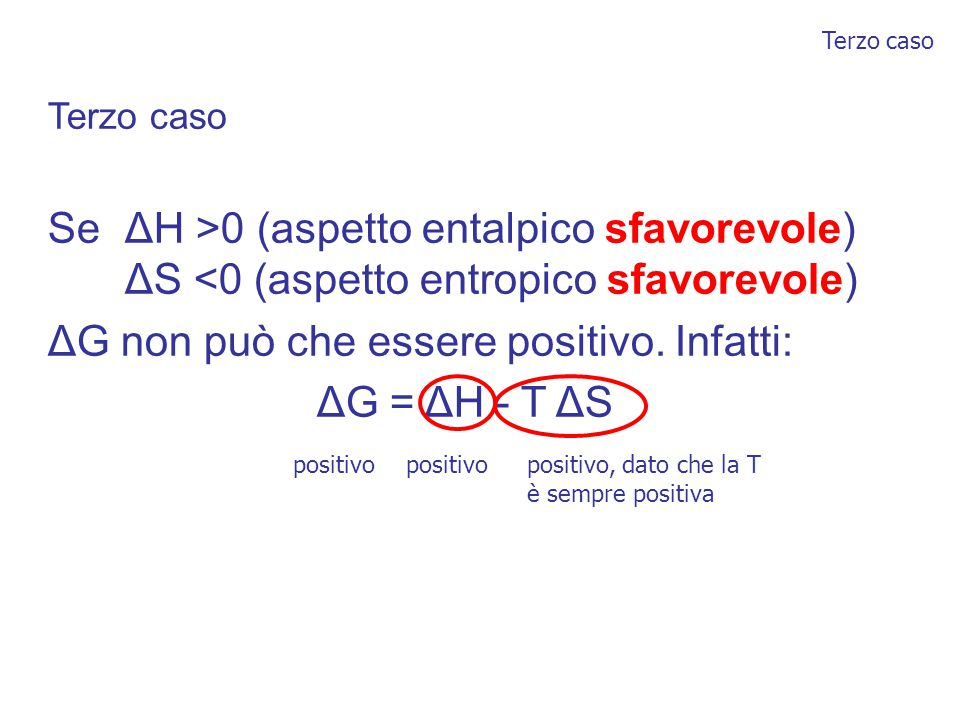 Terzo caso Se ΔH >0 (aspetto entalpico sfavorevole) ΔS <0 (aspetto entropico sfavorevole) ΔG non può che essere positivo.