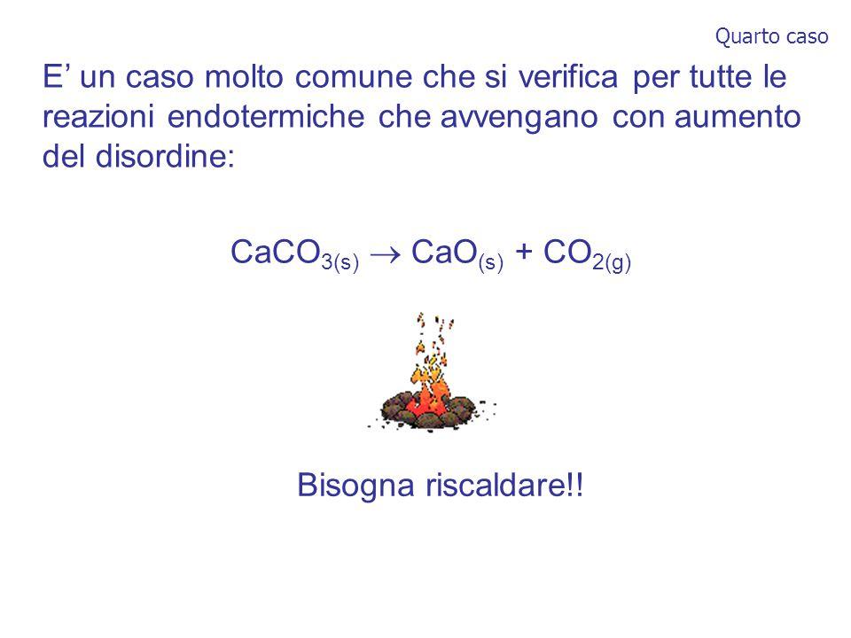 E' un caso molto comune che si verifica per tutte le reazioni endotermiche che avvengano con aumento del disordine: CaCO 3(s)  CaO (s) + CO 2(g) Bisogna riscaldare!.
