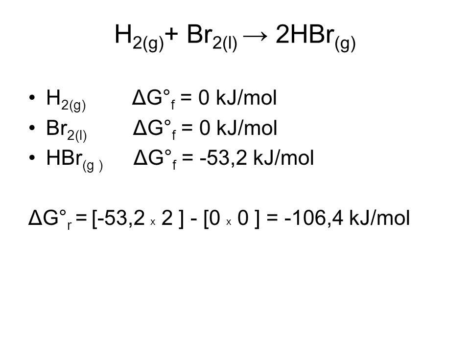 H 2(g) + Br 2(l) → 2HBr (g) H 2(g) ΔG° f = 0 kJ/mol Br 2(l) ΔG° f = 0 kJ/mol HBr (g ) ΔG° f = -53,2 kJ/mol ΔG° r = [-53,2 x 2 ] - [0 x 0 ] = -106,4 kJ/mol