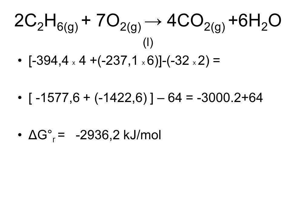 2C 2 H 6(g) + 7O 2(g) → 4CO 2(g) +6H 2 O (l) [-394,4 x 4 +(-237,1 x 6)]-(-32 x 2) = [ -1577,6 + (-1422,6) ] – 64 = -3000.2+64 ΔG° r = -2936,2 kJ/mol