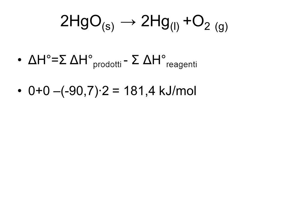 2HgO (s) → 2Hg (l) +O 2 (g) ΔH°=Σ ΔH° prodotti - Σ ΔH° reagenti 0+0 –(-90,7)·2 = 181,4 kJ/mol