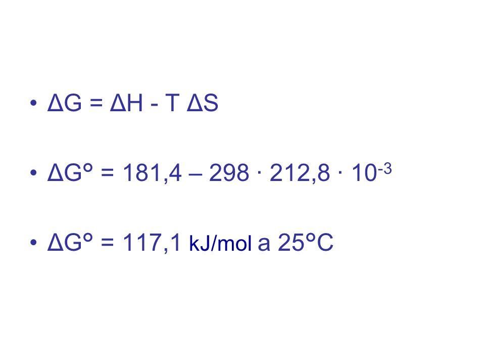 ΔG = ΔH - T ΔS ΔG° = 181,4 – 298 · 212,8 · 10 -3 ΔG° = 117,1 kJ/mol a 25°C
