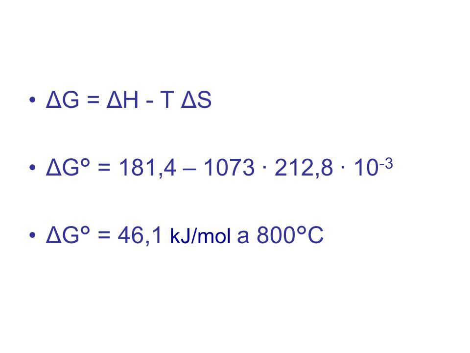 ΔG = ΔH - T ΔS ΔG° = 181,4 – 1073 · 212,8 · 10 -3 ΔG° = 46,1 kJ/mol a 800°C