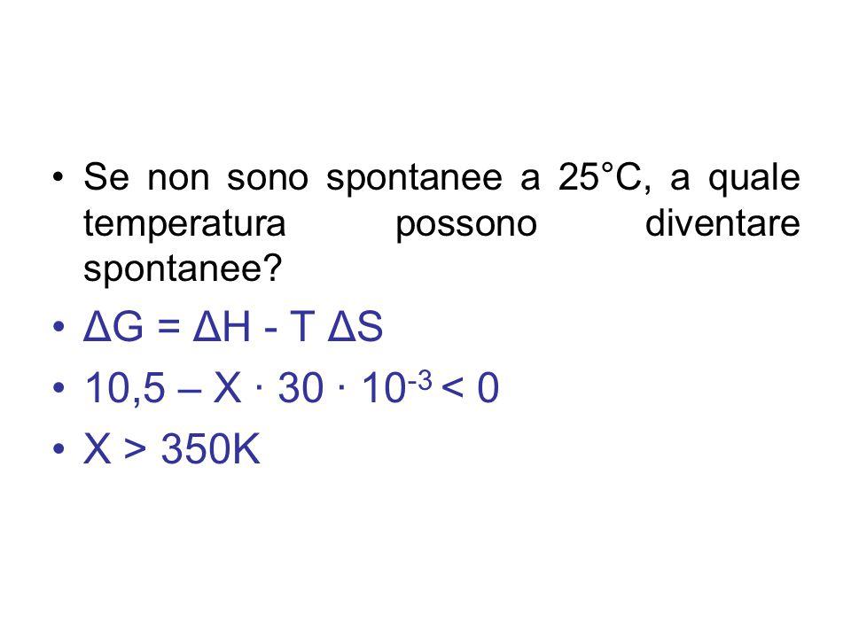 Se non sono spontanee a 25°C, a quale temperatura possono diventare spontanee.