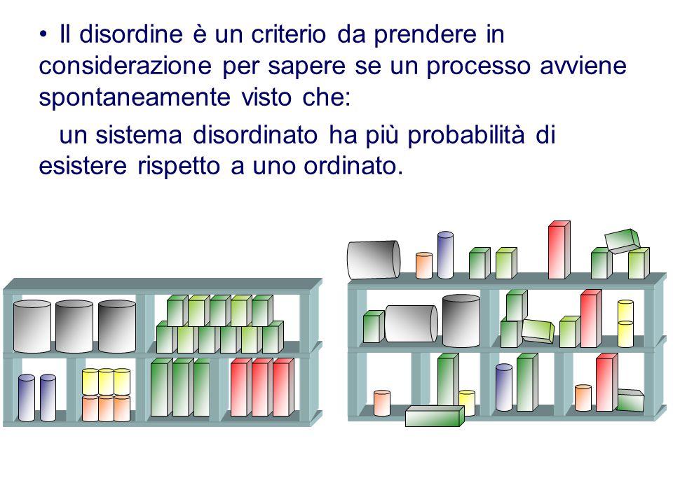 Il disordine è un criterio da prendere in considerazione per sapere se un processo avviene spontaneamente visto che: un sistema disordinato ha più probabilità di esistere rispetto a uno ordinato.