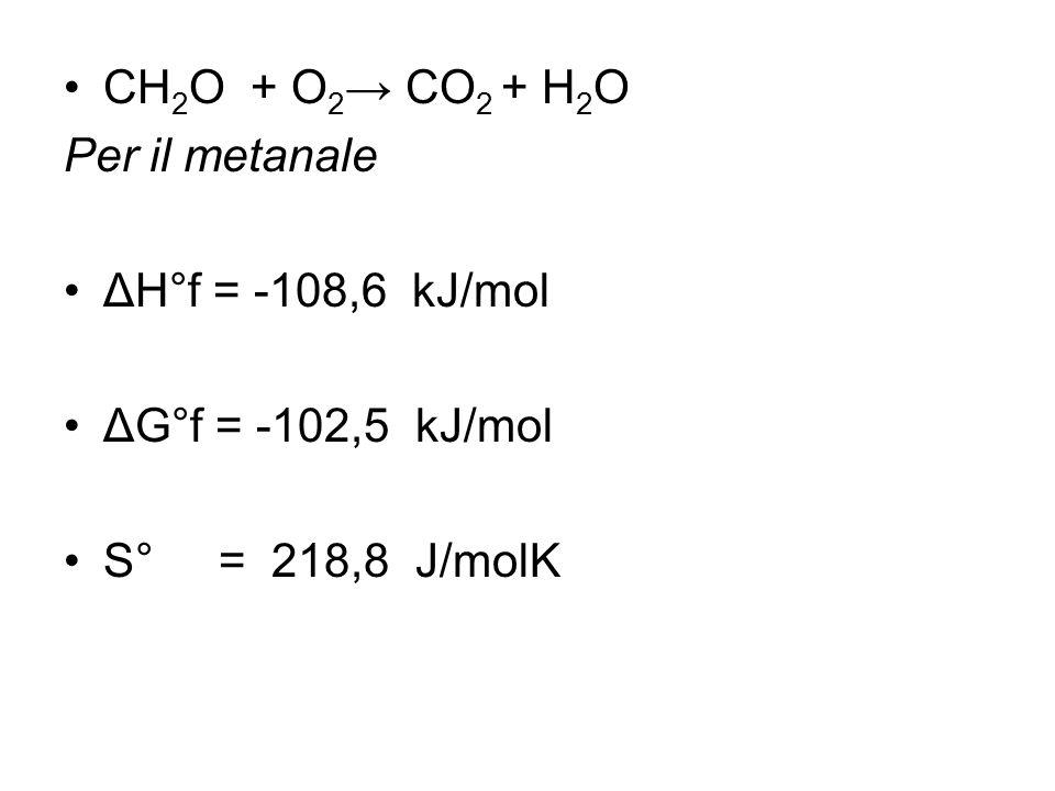 CH 2 O + O 2 → CO 2 + H 2 O Per il metanale ΔH°f = -108,6 kJ/mol ΔG°f = -102,5 kJ/mol S° = 218,8 J/molK