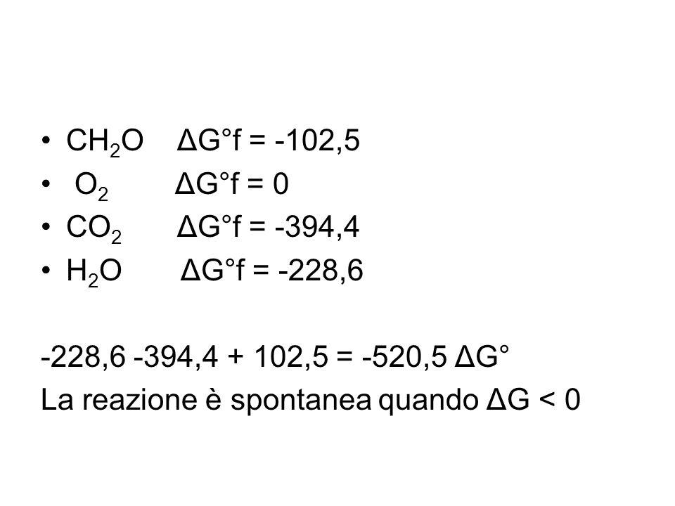 CH 2 O ΔG°f = -102,5 O 2 ΔG°f = 0 CO 2 ΔG°f = -394,4 H 2 O ΔG°f = -228,6 -228,6 -394,4 + 102,5 = -520,5 ΔG° La reazione è spontanea quando ΔG < 0