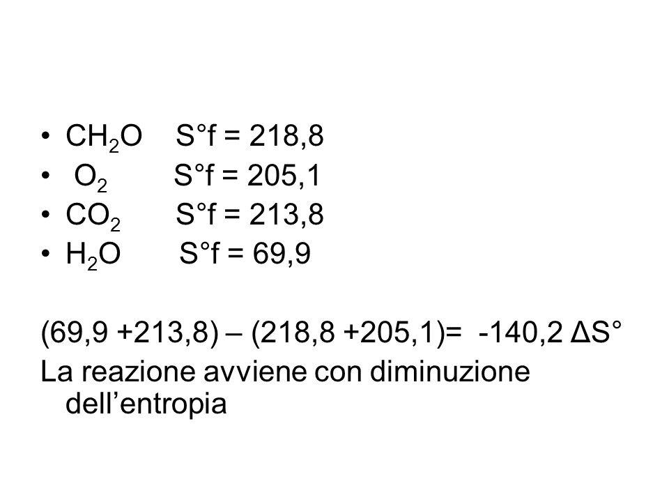 CH 2 O S°f = 218,8 O 2 S°f = 205,1 CO 2 S°f = 213,8 H 2 O S°f = 69,9 (69,9 +213,8) – (218,8 +205,1)= -140,2 ΔS° La reazione avviene con diminuzione dell'entropia