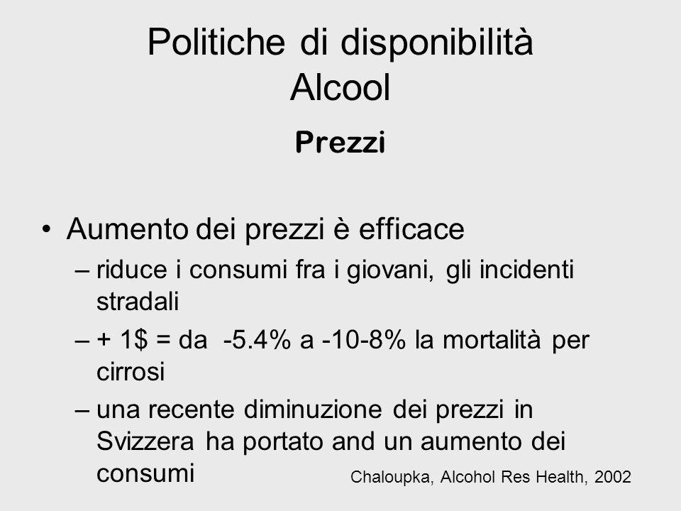 Politiche di disponibilità Alcool Prezzi Aumento dei prezzi è efficace –riduce i consumi fra i giovani, gli incidenti stradali –+ 1$ = da -5.4% a -10-