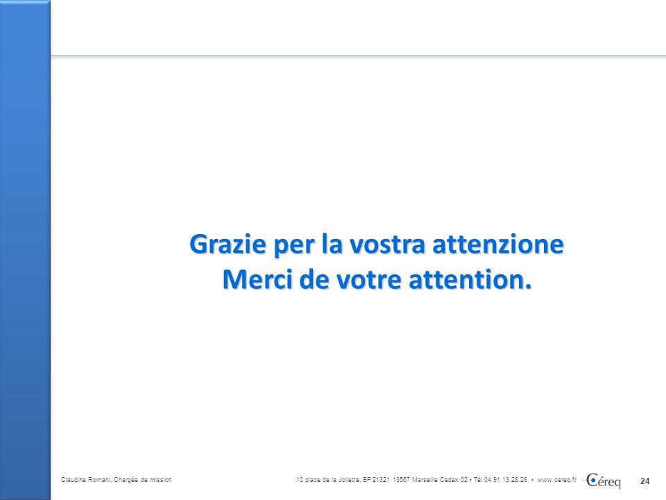24 Claudine Romani, Chargée de mission10 place de la Joliette, BP 21321 13567 Marseille Cedex 02 Tél 04 91 13 28 28 www.cereq.fr Grazie per la vostra attenzione Merci de votre attention.