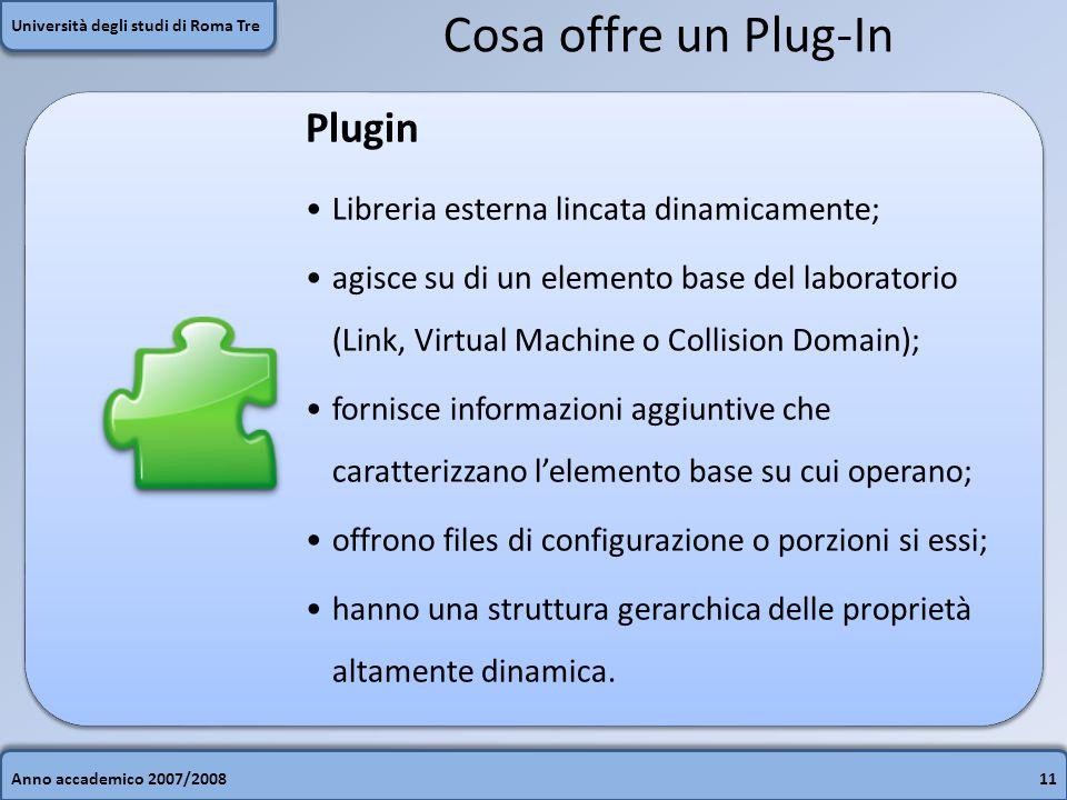 Anno accademico 2007/200811 Università degli studi di Roma Tre Cosa offre un Plug-In Plugin Libreria esterna lincata dinamicamente; agisce su di un el