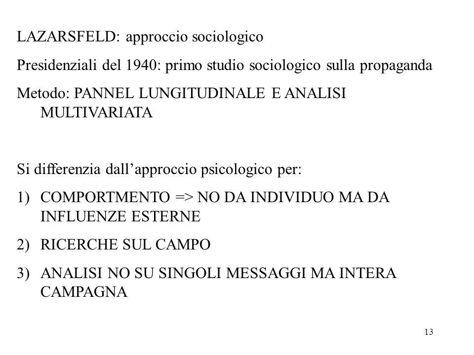 13 LAZARSFELD: approccio sociologico Presidenziali del 1940: primo studio sociologico sulla propaganda Metodo: PANNEL LUNGITUDINALE E ANALISI MULTIVARIATA Si differenzia dall'approccio psicologico per: 1)COMPORTMENTO => NO DA INDIVIDUO MA DA INFLUENZE ESTERNE 2)RICERCHE SUL CAMPO 3)ANALISI NO SU SINGOLI MESSAGGI MA INTERA CAMPAGNA