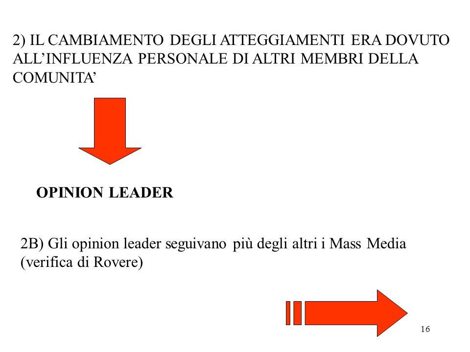 16 2) IL CAMBIAMENTO DEGLI ATTEGGIAMENTI ERA DOVUTO ALL'INFLUENZA PERSONALE DI ALTRI MEMBRI DELLA COMUNITA' OPINION LEADER 2B) Gli opinion leader seguivano più degli altri i Mass Media (verifica di Rovere)