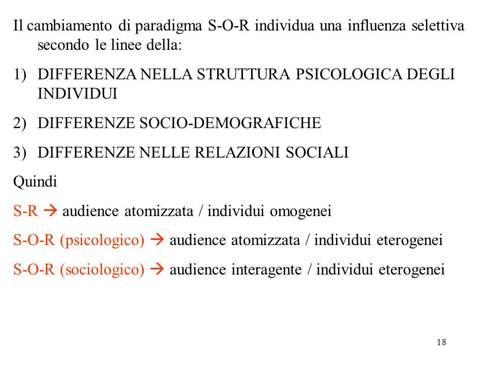 18 Il cambiamento di paradigma S-O-R individua una influenza selettiva secondo le linee della: 1)DIFFERENZA NELLA STRUTTURA PSICOLOGICA DEGLI INDIVIDUI 2)DIFFERENZE SOCIO-DEMOGRAFICHE 3)DIFFERENZE NELLE RELAZIONI SOCIALI Quindi S-R  audience atomizzata / individui omogenei S-O-R (psicologico)  audience atomizzata / individui eterogenei S-O-R (sociologico)  audience interagente / individui eterogenei