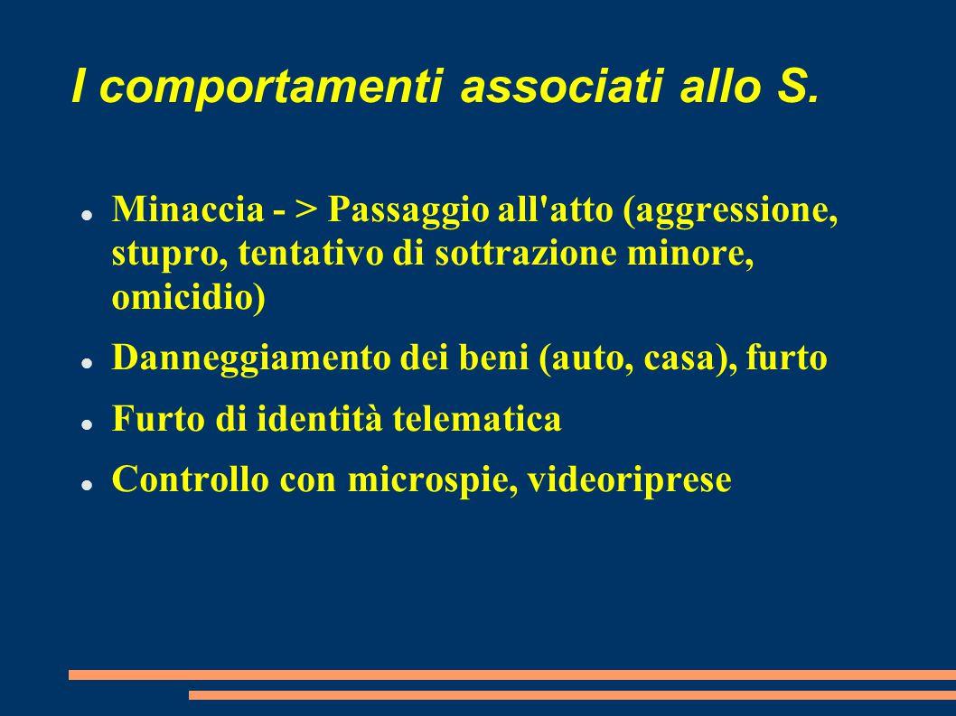 I comportamenti associati allo S. Minaccia - > Passaggio all'atto (aggressione, stupro, tentativo di sottrazione minore, omicidio) Danneggiamento dei