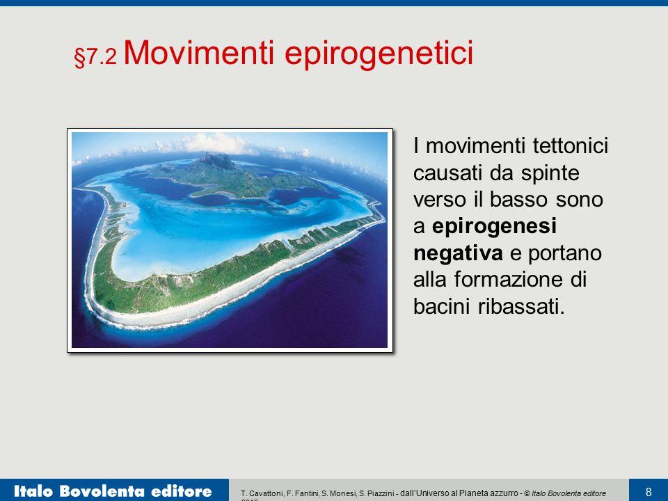T. Cavattoni, F. Fantini, S. Monesi, S. Piazzini - dall'Universo al Pianeta azzurro - © Italo Bovolenta editore 2010 8 §7.2 Movimenti epirogenetici I