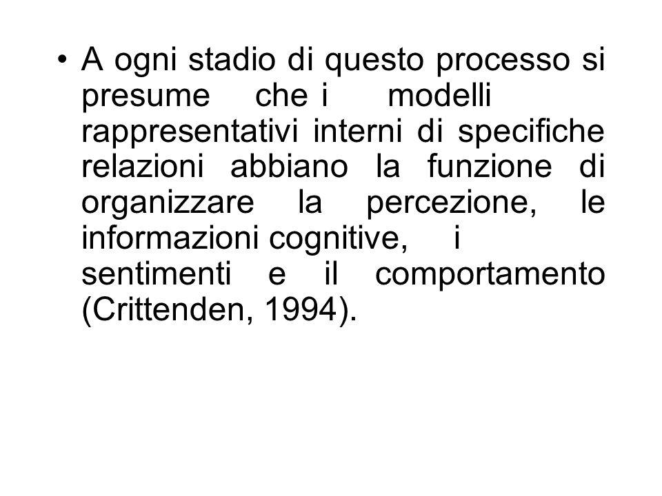 A ogni stadio di questo processo si presume che i modelli rappresentativi interni di specifiche relazioni abbiano la funzione di organizzare la percez