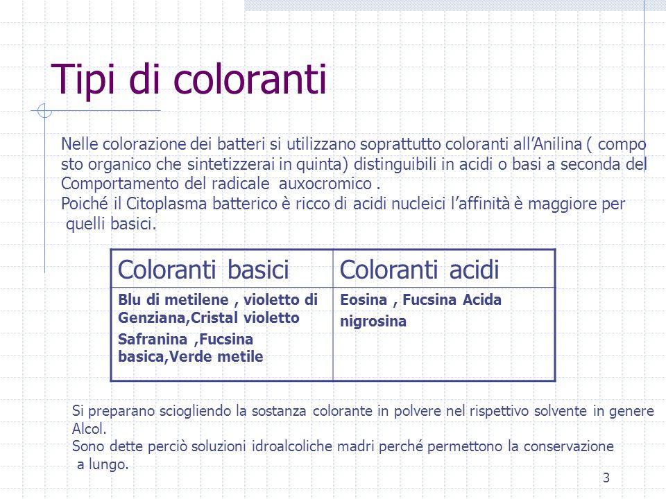 3 Tipi di coloranti Nelle colorazione dei batteri si utilizzano soprattutto coloranti all'Anilina ( compo sto organico che sintetizzerai in quinta) distinguibili in acidi o basi a seconda del Comportamento del radicale auxocromico.