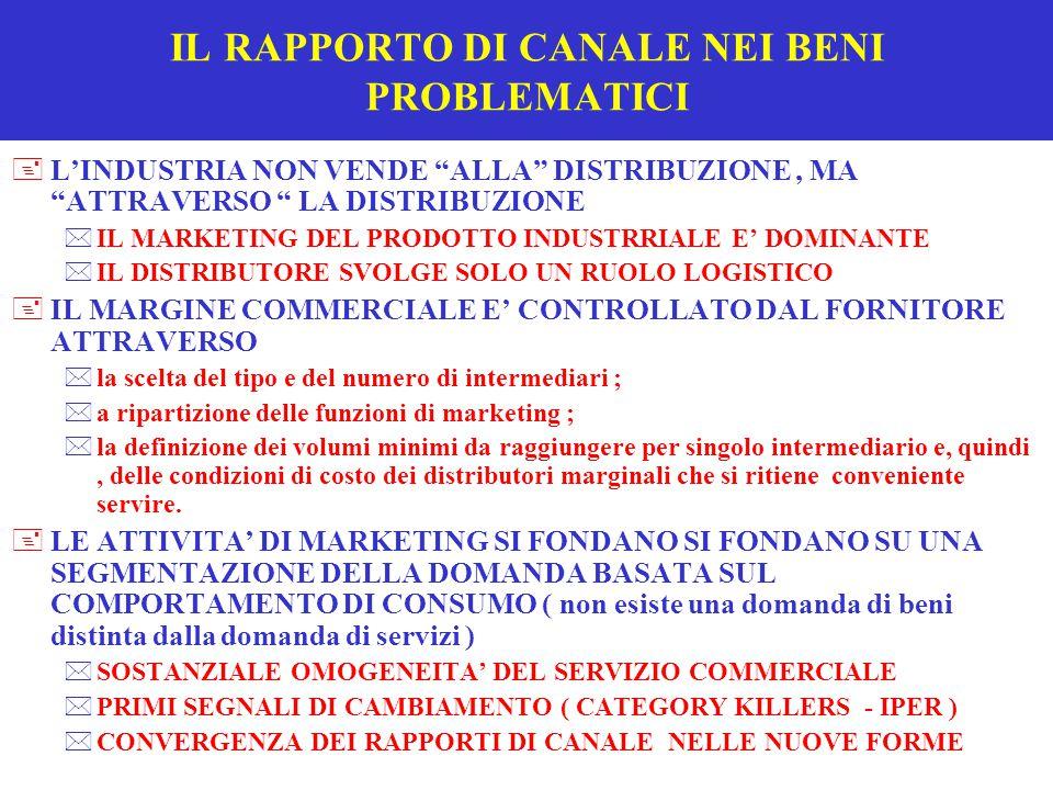 IL RAPPORTO DI CANALE NEI BENI PROBLEMATICI +L'INDUSTRIA NON VENDE ALLA DISTRIBUZIONE, MA ATTRAVERSO LA DISTRIBUZIONE *IL MARKETING DEL PRODOTTO INDUSTRRIALE E' DOMINANTE *IL DISTRIBUTORE SVOLGE SOLO UN RUOLO LOGISTICO +IL MARGINE COMMERCIALE E' CONTROLLATO DAL FORNITORE ATTRAVERSO *la scelta del tipo e del numero di intermediari ; *a ripartizione delle funzioni di marketing ; *la definizione dei volumi minimi da raggiungere per singolo intermediario e, quindi, delle condizioni di costo dei distributori marginali che si ritiene conveniente servire.