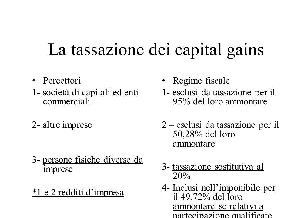 La tassazione dei capital gains Percettori 1- società di capitali ed enti commerciali 2- altre imprese 3- persone fisiche diverse da imprese *1 e 2 redditi d'impresa Regime fiscale 1- esclusi da tassazione per il 95% del loro ammontare 2 – esclusi da tassazione per il 50,28% del loro ammontare 3- tassazione sostitutiva al 20% 4- Inclusi nell'imponibile per il 49,72% del loro ammontare se relativi a partecipazione qualificate