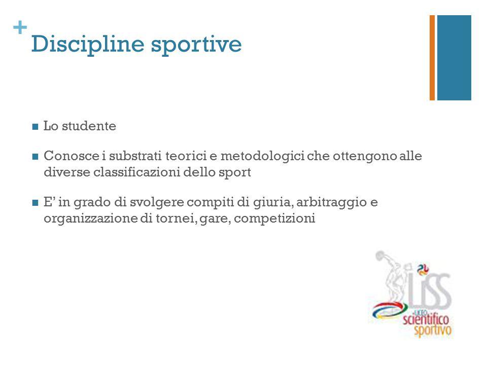 + Discipline sportive Lo studente Conosce i substrati teorici e metodologici che ottengono alle diverse classificazioni dello sport E' in grado di svo