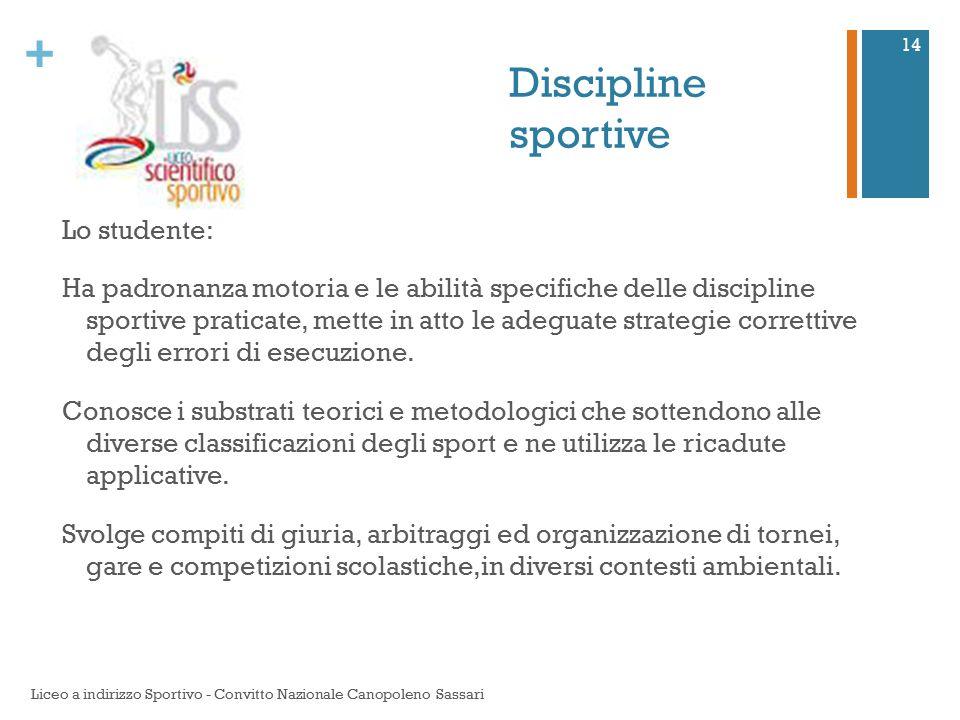 + Discipline sportive Lo studente: Ha padronanza motoria e le abilità specifiche delle discipline sportive praticate, mette in atto le adeguate strate