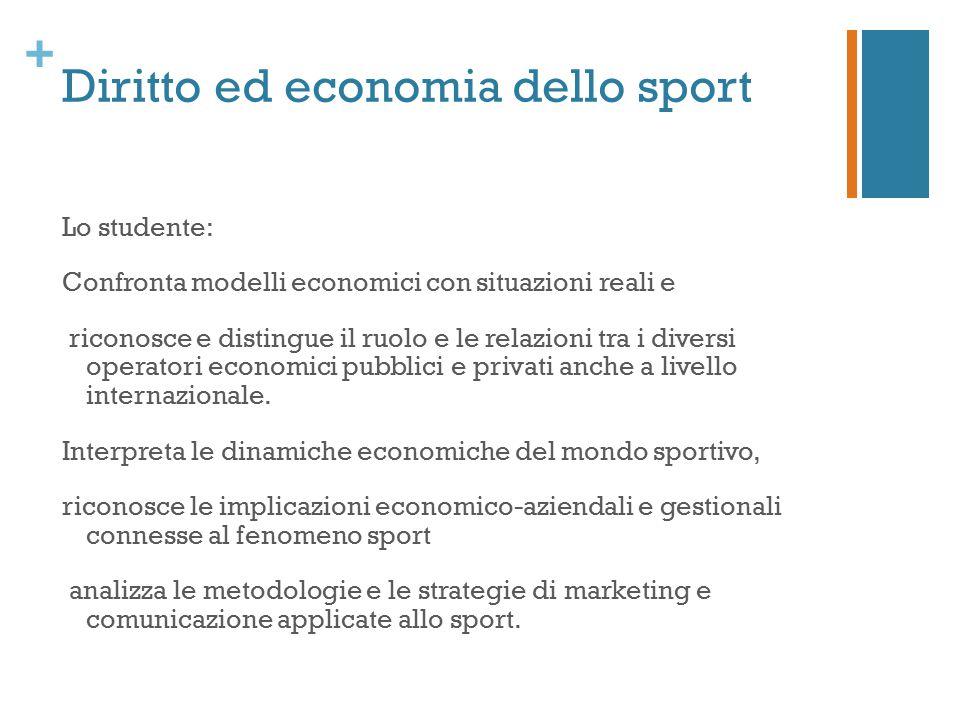 + Diritto ed economia dello sport Lo studente: Confronta modelli economici con situazioni reali e riconosce e distingue il ruolo e le relazioni tra i
