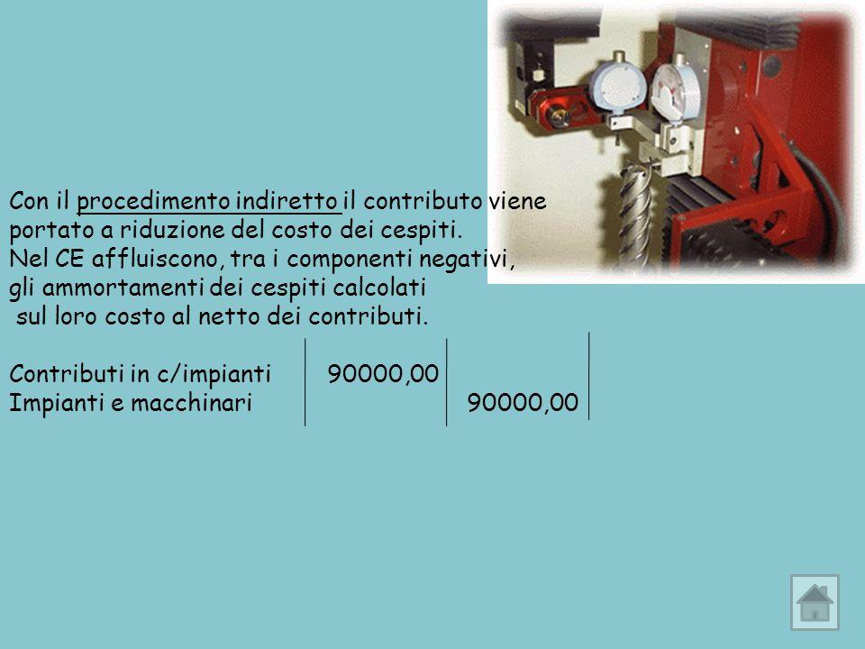 Con il procedimento indiretto il contributo viene portato a riduzione del costo dei cespiti.
