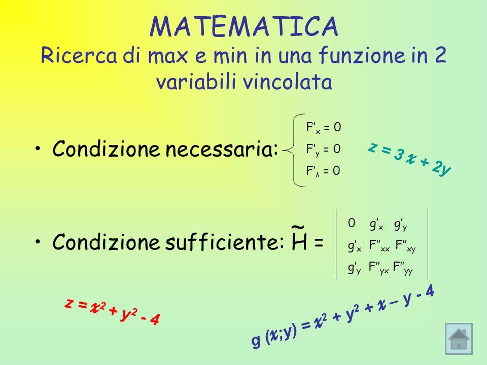 MATEMATICA Ricerca di max e min in una funzione in 2 variabili vincolata Condizione necessaria: Condizione sufficiente: H = F' x = 0 F' y = 0 F' λ = 0 0 g' x g' y g' x F'' xx F'' xy g' y F'' yx F'' yy ~ z = x 2 + y 2 - 4 g ( x ;y) = x 2 + y 2 + x – y - 4 z = 3 x + 2y