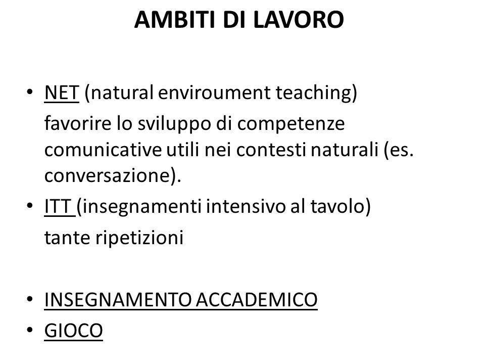 AMBITI DI LAVORO NET (natural enviroument teaching) favorire lo sviluppo di competenze comunicative utili nei contesti naturali (es. conversazione). I
