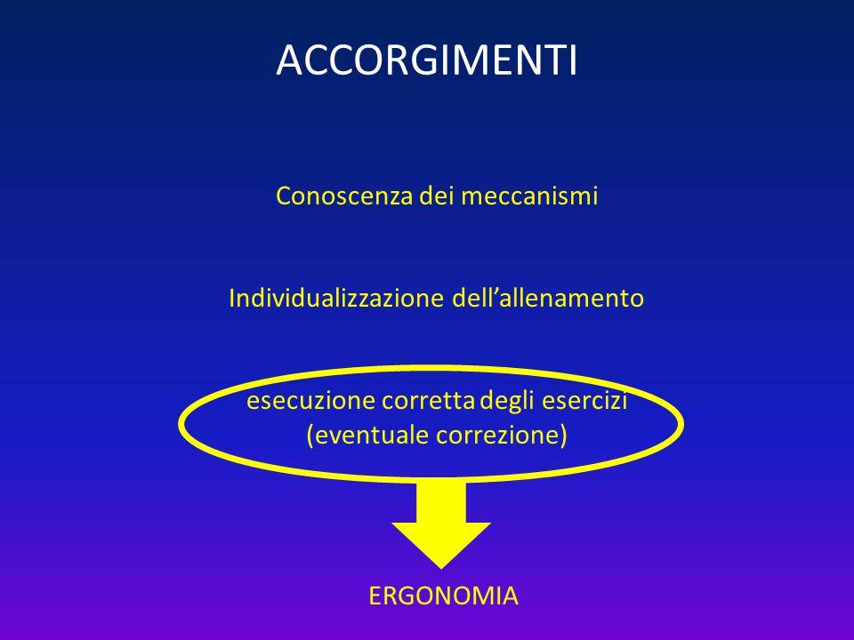 ACCORGIMENTI Conoscenza dei meccanismi Individualizzazione dell'allenamento esecuzione corretta degli esercizi (eventuale correzione) ERGONOMIA