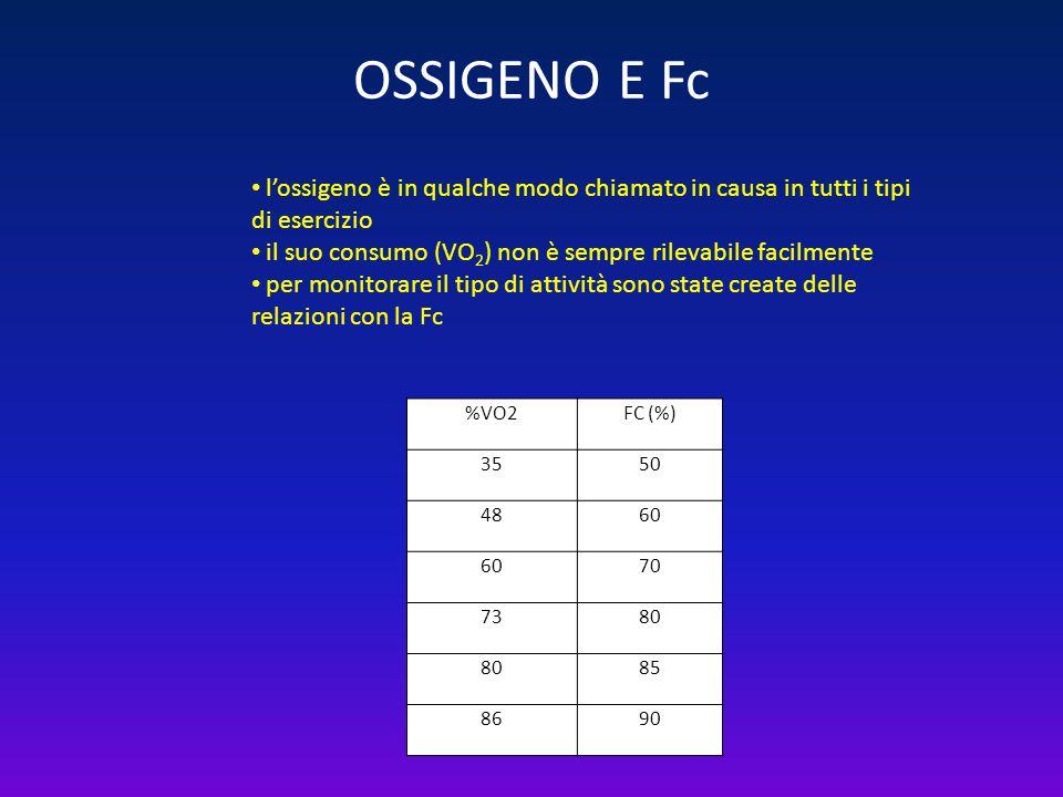 OSSIGENO E Fc l'ossigeno è in qualche modo chiamato in causa in tutti i tipi di esercizio il suo consumo (VO 2 ) non è sempre rilevabile facilmente pe
