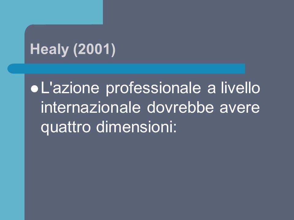 Healy (2001) L'azione professionale a livello internazionale dovrebbe avere quattro dimensioni: