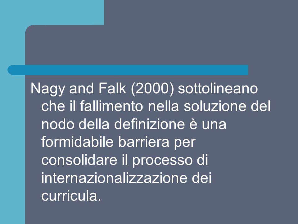 Nagy and Falk (2000) sottolineano che il fallimento nella soluzione del nodo della definizione è una formidabile barriera per consolidare il processo