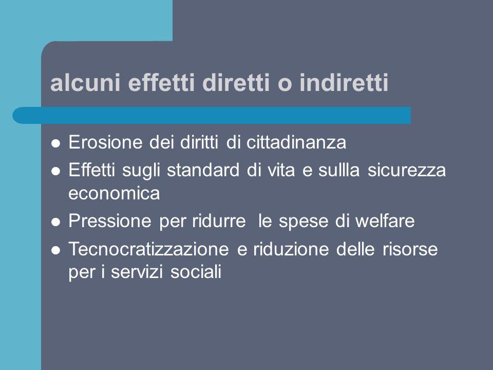 alcuni effetti diretti o indiretti Erosione dei diritti di cittadinanza Effetti sugli standard di vita e sullla sicurezza economica Pressione per ridu