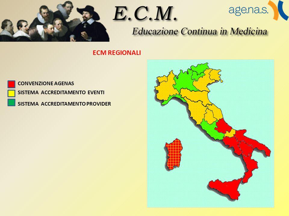 CONVENZIONE AGENAS SISTEMA ACCREDITAMENTO EVENTI SISTEMA ACCREDITAMENTO PROVIDER ECM REGIONALI