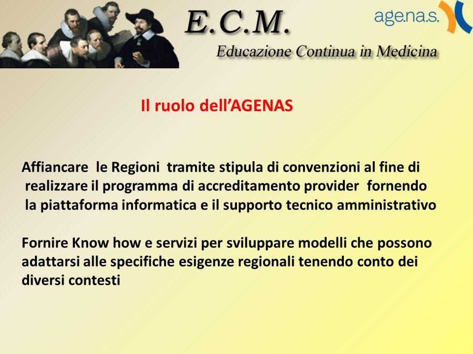 Il ruolo dell'AGENAS Affiancare le Regioni tramite stipula di convenzioni al fine di realizzare il programma di accreditamento provider fornendo la pi