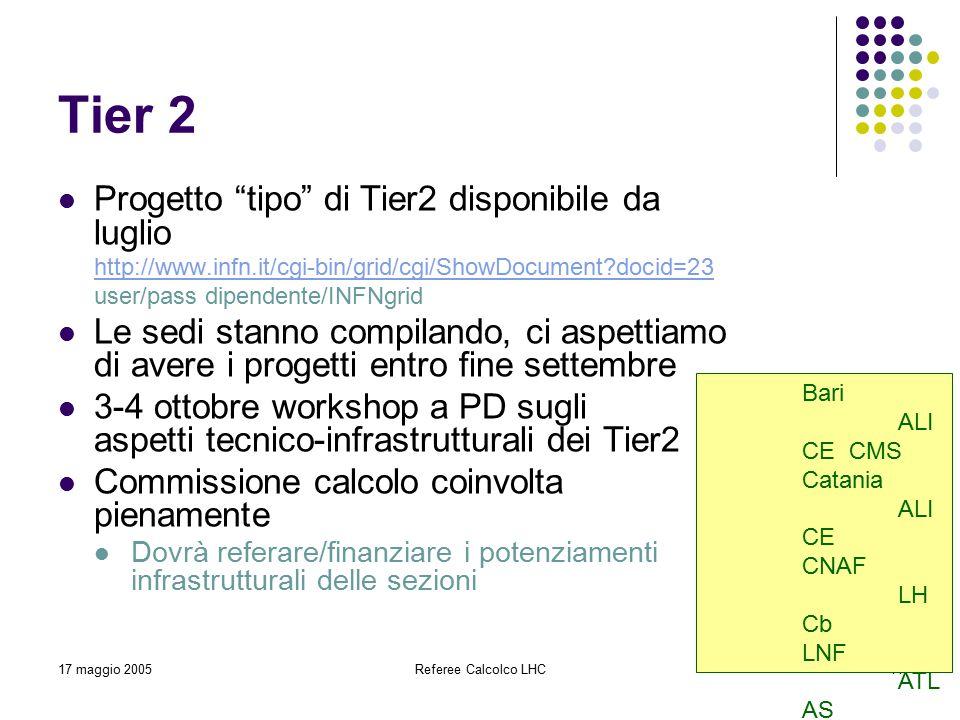 17 maggio 2005Referee Calcolco LHC11 Tier 2 Progetto tipo di Tier2 disponibile da luglio http://www.infn.it/cgi-bin/grid/cgi/ShowDocument docid=23 user/pass dipendente/INFNgrid Le sedi stanno compilando, ci aspettiamo di avere i progetti entro fine settembre 3-4 ottobre workshop a PD sugli aspetti tecnico-infrastrutturali dei Tier2 Commissione calcolo coinvolta pienamente Dovrà referare/finanziare i potenziamenti infrastrutturali delle sezioni Bari ALI CE CMS Catania ALI CE CNAF LH Cb LNF ATL AS LNL ALI CE CMS Milano ATL AS Napoli ATL AS Pisa CM S Roma1 ATL AS CMS Torino ALI CE