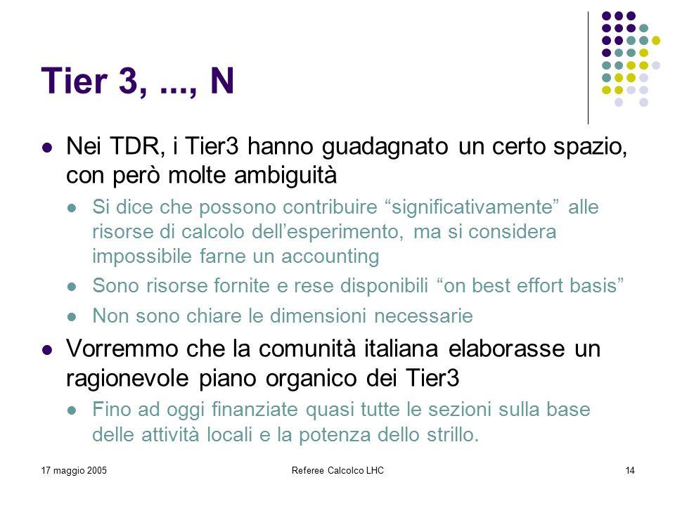 17 maggio 2005Referee Calcolco LHC14 Tier 3,..., N Nei TDR, i Tier3 hanno guadagnato un certo spazio, con però molte ambiguità Si dice che possono contribuire significativamente alle risorse di calcolo dell'esperimento, ma si considera impossibile farne un accounting Sono risorse fornite e rese disponibili on best effort basis Non sono chiare le dimensioni necessarie Vorremmo che la comunità italiana elaborasse un ragionevole piano organico dei Tier3 Fino ad oggi finanziate quasi tutte le sezioni sulla base delle attività locali e la potenza dello strillo.