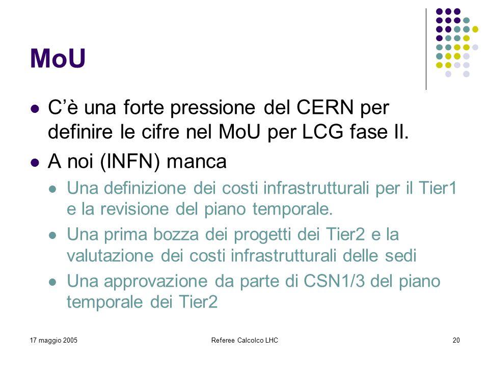 17 maggio 2005Referee Calcolco LHC20 MoU C'è una forte pressione del CERN per definire le cifre nel MoU per LCG fase II. A noi (INFN) manca Una defini